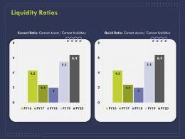 Liquidity Ratios Liabilities Ppt Powerpoint Presentation Tips