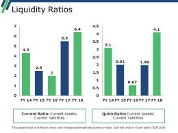 Liquidity Ratios Powerpoint Slide Template