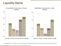 Liquidity Ratios Powerpoint Templates Download