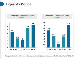 Liquidity Ratios Ppt Background Graphics