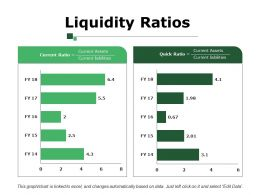Liquidity Ratios Ppt Design Templates