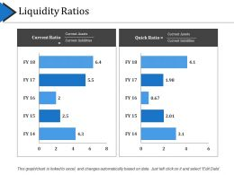 Liquidity Ratios Ppt Examples Slides