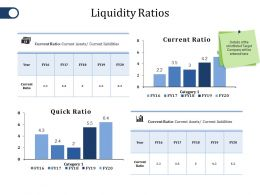 Liquidity Ratios Ppt File Design Ideas