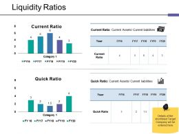 Liquidity Ratios Ppt Guidelines