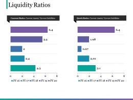 Liquidity Ratios Ppt Slide