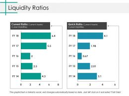 Liquidity Ratios Ppt Slides Elements