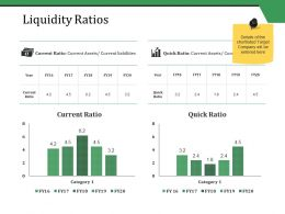 Liquidity Ratios Ppt Styles Topics
