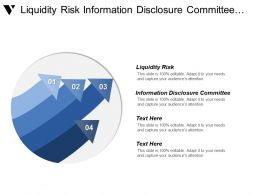 Liquidity Risk Information Disclosure Committee Remuneration Committee Program Goal
