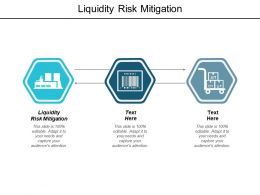 Liquidity Risk Mitigation Ppt Powerpoint Presentation Layouts Background Designs Cpb