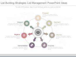 List Building Strategies List Management Powerpoint Ideas