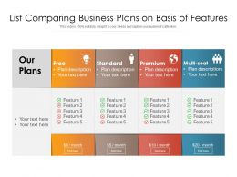 List Comparing Business Plans On Basis Of Features