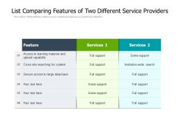 List Comparing Features Of Two Different Service Providers
