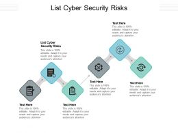 List Cyber Security Risks Ppt Powerpoint Presentation Ideas Elements Cpb