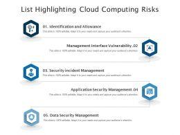 List Highlighting Cloud Computing Risks