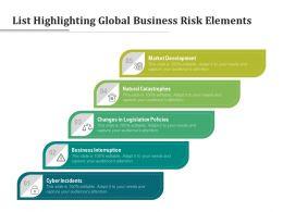 List Highlighting Global Business Risk Elements