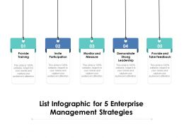 List Infographic For 5 Enterprise Management Strategies