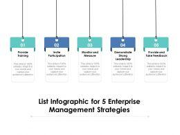List Infographic For 5 Enterprise Management Strategies