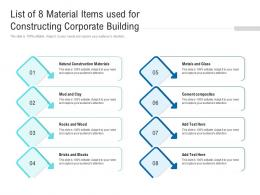 List Of 8 Material Items Used For Constructing Corporate Building