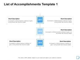 List Of Accomplishments Template 2017 To 2019 Ppt Powerpoint Slides