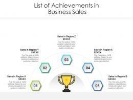 List Of Achievements In Business Sales