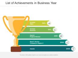 List Of Achievements In Business Year