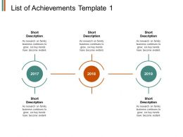 List Of Achievements Timeline Roadmap 2017 To 2019 Ppt Powerpoint Presentation File Aids