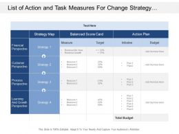 List Of Action And Task Measures For Change Strategy In Prospect Of Growth Business Process And Customer 2