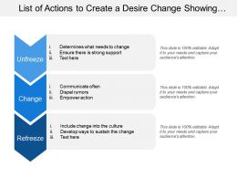 List Of Actions To Create A Desire Change Showing Lewins Change Model