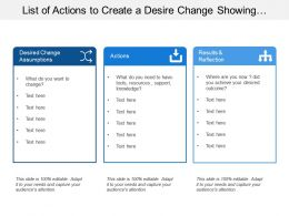 List Of Actions To Create A Desire Change Showing Results And Reflection