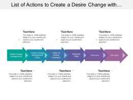 List Of Actions To Create A Desire Change With Various Actions