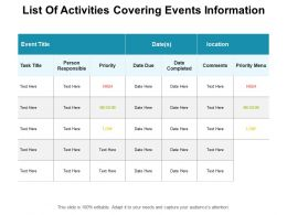 List Of Activities Covering Events Information