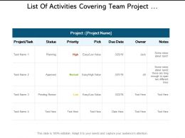 List Of Activities Covering Team Project Organizer With Status Report