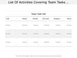 List Of Activities Covering Team Tasks Status