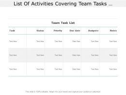 List Of Activities Covering Team Tasks Status