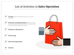 List Of Activities In Sales Operation