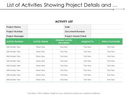 List Of Activities Showing Project Details And Assigned Status