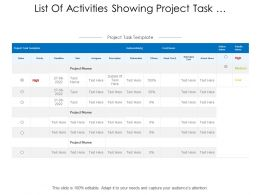 List Of Activities Showing Project Task Template