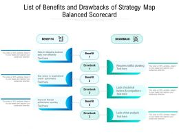 List Of Benefits And Drawbacks Of Strategy Map Balanced Scorecard