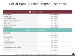 List Of Bond And Fixed Income Securities Commercial Ppt Powerpoint Slides