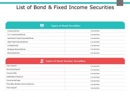 List Of Bond And Fixed Income Securities Fixed Deposit Ppt Powerpoint Slides