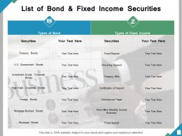 List Of Bond And Fixed Income Securities Ppt Powerpoint Presentation File Visuals