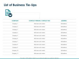 List Of Business Tie Ups Contact Person Ppt Powerpoint Presentation Infographic Template