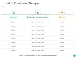 List Of Business Tie Ups Location Ppt Powerpoint Presentation Gallery Background Image