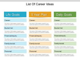 List Of Career Ideas Ppt Examples Slides