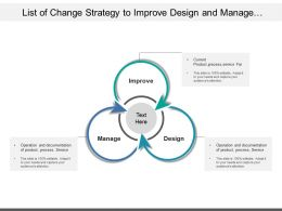 List Of Change Strategy To Improve Design And Manage Organisational Activities
