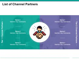 List Of Channel Partners Ppt Example 2015