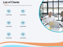 List Of Clients Company Name Ppt Powerpoint Presentation Summary Design Inspiration