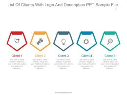 List Of Clients With Logo And Description Ppt Sample File