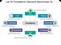 List Of Compliance Elements Benchmark Or Standard
