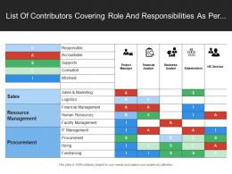 list_of_contributors_covering_role_and_responsibilities_as_per_department_Slide01